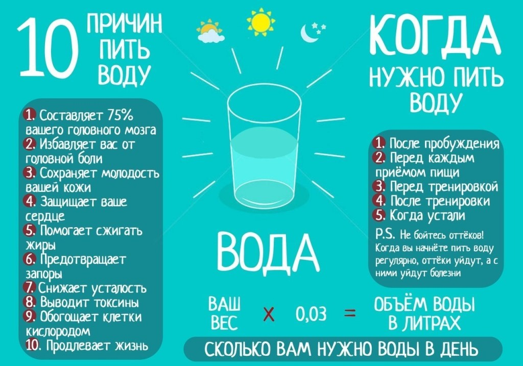 Как Начать Пить Воду Для Похудения.