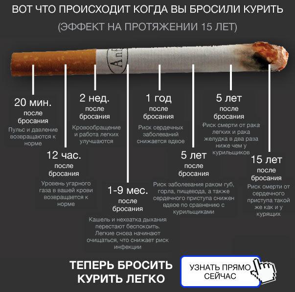 Как бросить курить какими нибудь уколами фото